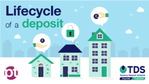 Lifecycle of a deposit Week with Property Tribes and TDS
